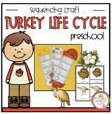 Turkey Life Cycle Craft