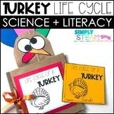 Turkey Craftivity | Turkey Reading Passage