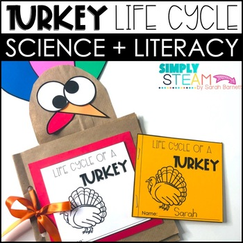 Thanksgiving Activity: Turkey Life Cycle Mini-Book & Activ