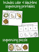 Turkey Life Cycle | Thanksgiving Science | Preschool Pre-K