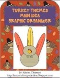 Turkey Main Idea Graphic Organizer