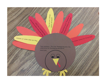 Turkey Main Idea and Details Craftivity