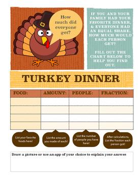 Turkey Math