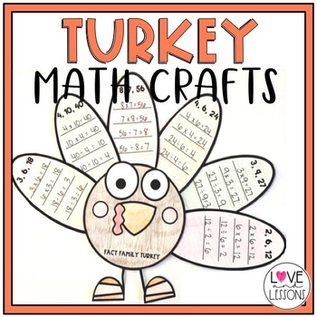 Turkey Math Craft (Multiplication)