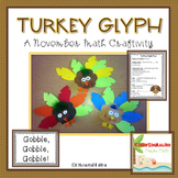 Turkey Math Glyph Craftivity
