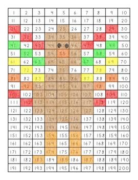 Turkey Math Pack
