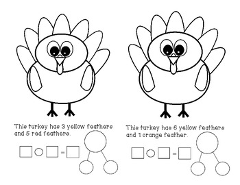 Turkey Math Word Problems