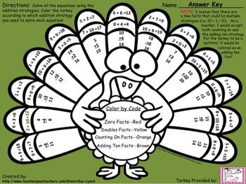 Turkey Math~Color by Code Addition Strategies~Enrichment  FREEBIE!