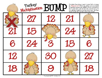 Turkey Multiplication BUMP