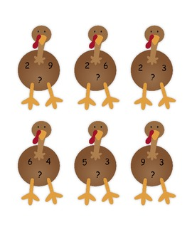 Turkey Multiplication Fact Family