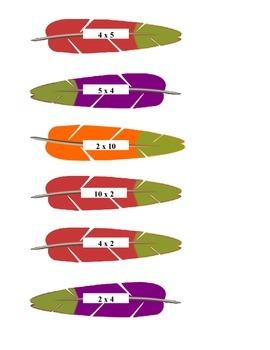 Turkey Multiplication Fact Memory