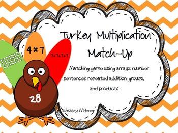 Turkey Multiplication Match-Up Thanksgiving Math Center /