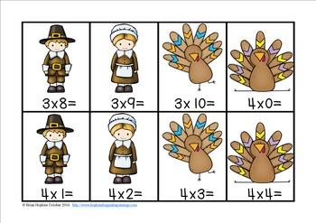 Turkey Multiplication Race