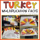 Turkey Multiplication Worksheets   Thanksgiving Multiplica