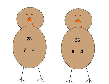 Turkey Multiplication and Division Fact Families