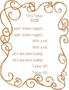 Turkey NO