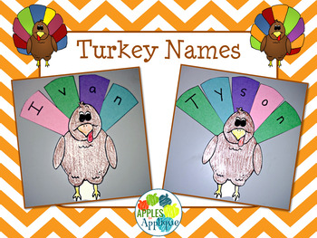 Thanksgiving Turkey Name Activity