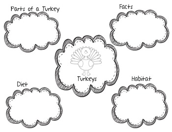 Turkey Non-Fiction Research Interactive Brochure! Great Thanksgiving Project
