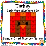 Turkey November Early Math (Numbers 1-30) Number Chart Mystery Picture