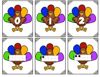 Turkey Number Concentration 0-10
