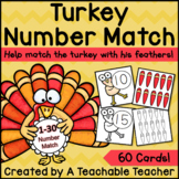 Turkey Math Number Match {1-30}