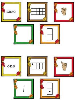 Turkey Number Match Math Center
