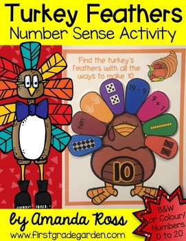 Turkey Number Sense Activity {Representing Numbers 0-20}