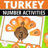 Turkey Math and Thanksgiving Math Activities | Turkey Them