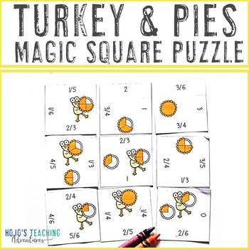 Thanksgiving Math Centers: Fractions | Thanksgiving Activities