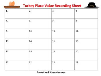 Turkey Place Value