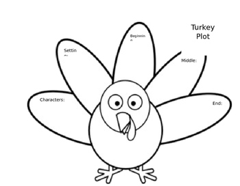 Turkey Plot Retell
