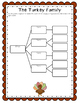 Turkey Populations ~Informational Text and Cause and Effect Diagram