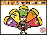 Turkey Representations
