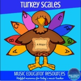Turkey Scales