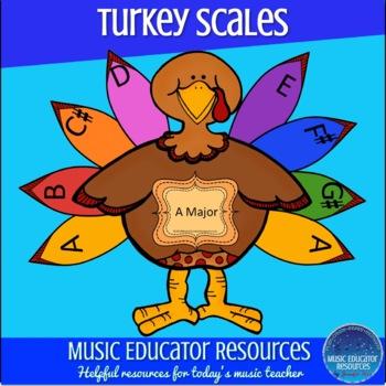 Turkey Scales
