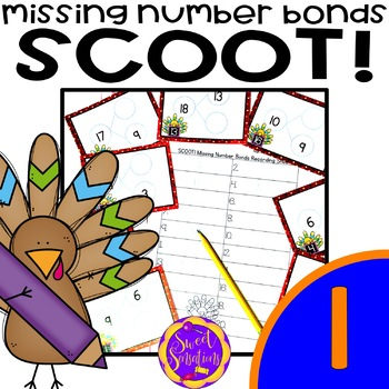Thanksgiving Turkey Math Scoot or Task Cards! Missing Number Bonds(1.OA.D8)