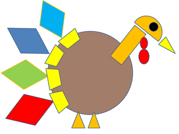 Turkey Shape Poem and Graph