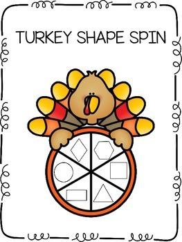 Turkey Shape Spin & Graph