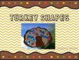 Turkey Shapes