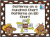 Turkey Show Me Patterns on a Hundred Chart