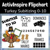 Turkey Subitizing 0-10 Activinspire Flipchart