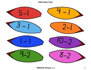 #Givethankssale Turkey Subtraction: Facts 0-10
