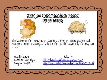 Turkey Subtraction Facts