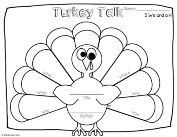Turkey Talk Graphic Organizers