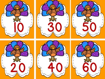 Turkey Talk Kinder Math Centers (12 CCSS Centers)