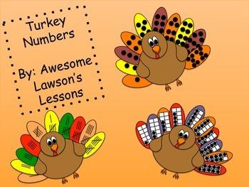 Turkey Talk Numbers