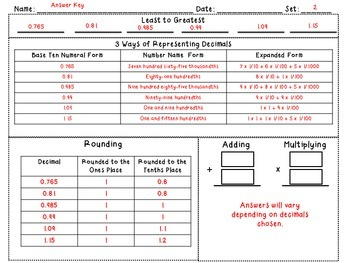 Turkey Time: Decimals {Common Core Aligned Math Center Activities}