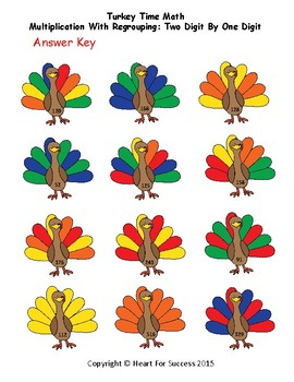 Thanksgiving Turkey Time Math: Multiplication With Regrouping 2-Digit By 1-Digit