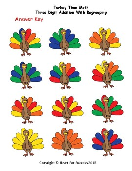 Thanksgiving Turkey Time Math: Three Digit Addition With Regrouping