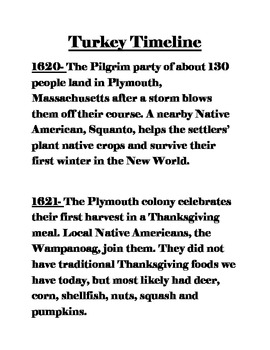 Turkey Timeline